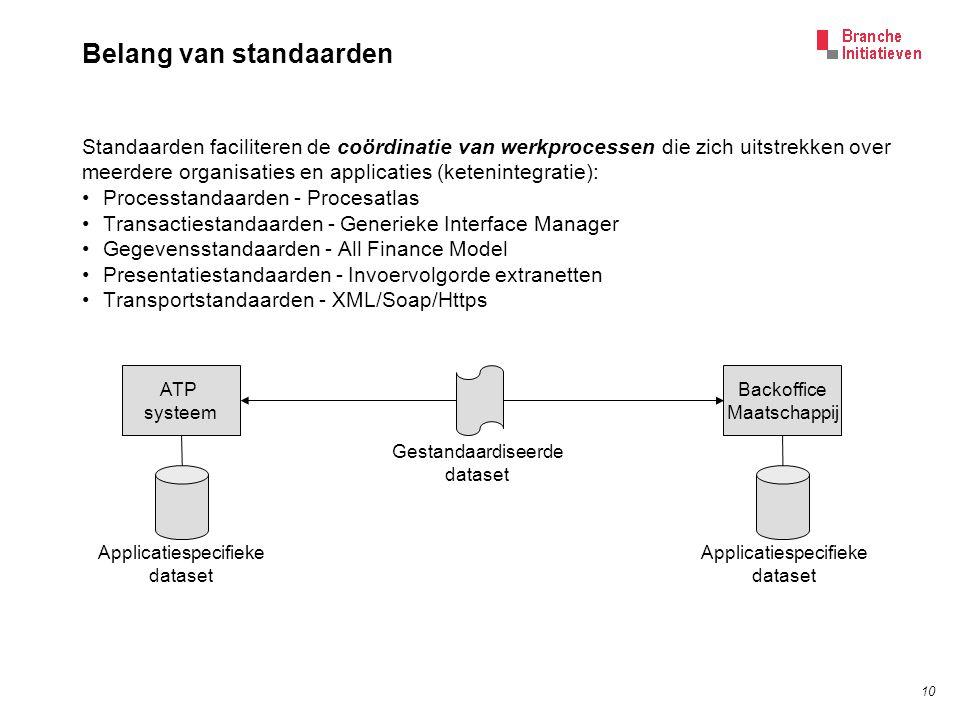 10 Belang van standaarden Standaarden faciliteren de coördinatie van werkprocessen die zich uitstrekken over meerdere organisaties en applicaties (ketenintegratie): Processtandaarden - Procesatlas Transactiestandaarden - Generieke Interface Manager Gegevensstandaarden - All Finance Model Presentatiestandaarden - Invoervolgorde extranetten Transportstandaarden - XML/Soap/Https Backoffice Maatschappij ATP systeem Gestandaardiseerde dataset Applicatiespecifieke dataset Applicatiespecifieke dataset