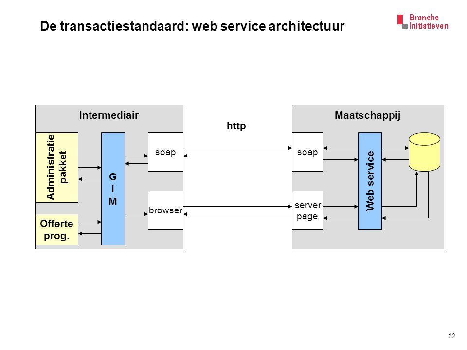 12 Intermediair De transactiestandaard: web service architectuur Administratie pakket Offerte prog. soap Maatschappij soap http GIMGIM browser server