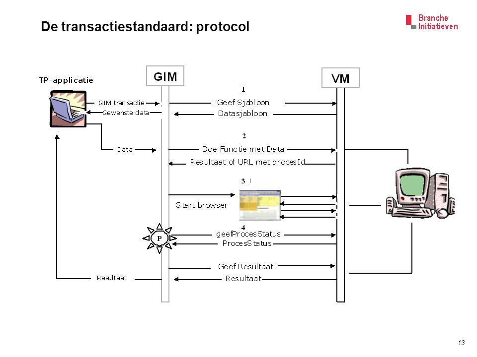 13 De transactiestandaard: protocol