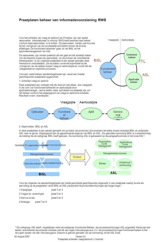 02 August 2007Versie 0.2 Praatplaat scheiden vraag/aanbod I.r.t bisl/asl AanbodVraag Wijzigings verzoek Impact Analysis 1) Wijzigings verzoek (impact, $, tijdindic) Specificeren Niet-IT aspecten Doorgaan.