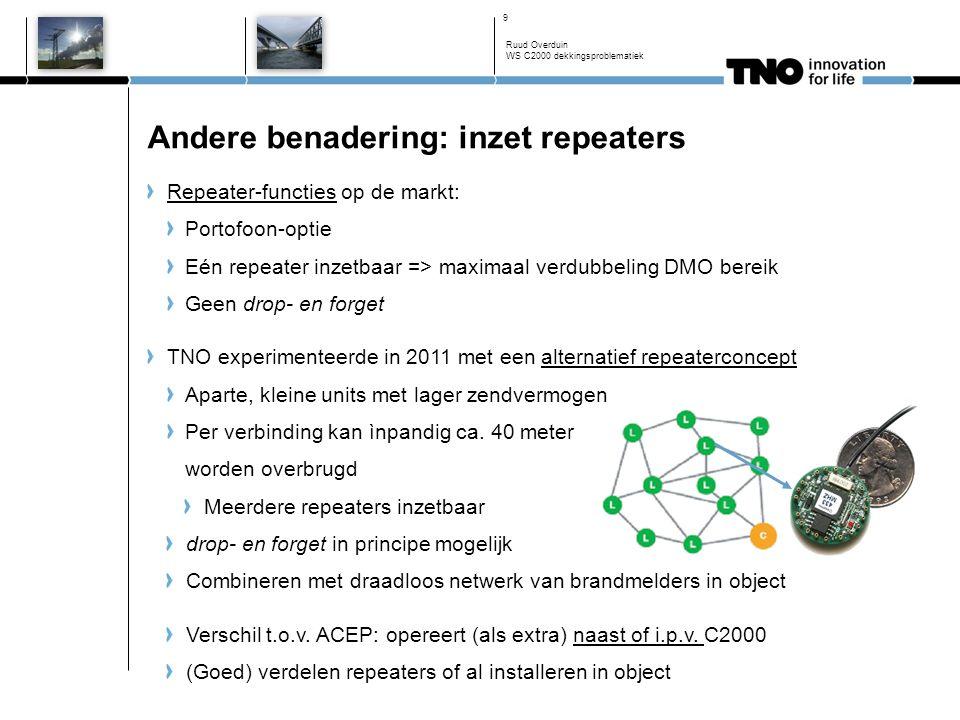 Andere benadering: inzet repeaters Ruud Overduin WS C2000 dekkingsproblematiek 9 Repeater-functies op de markt: Portofoon-optie Eén repeater inzetbaar