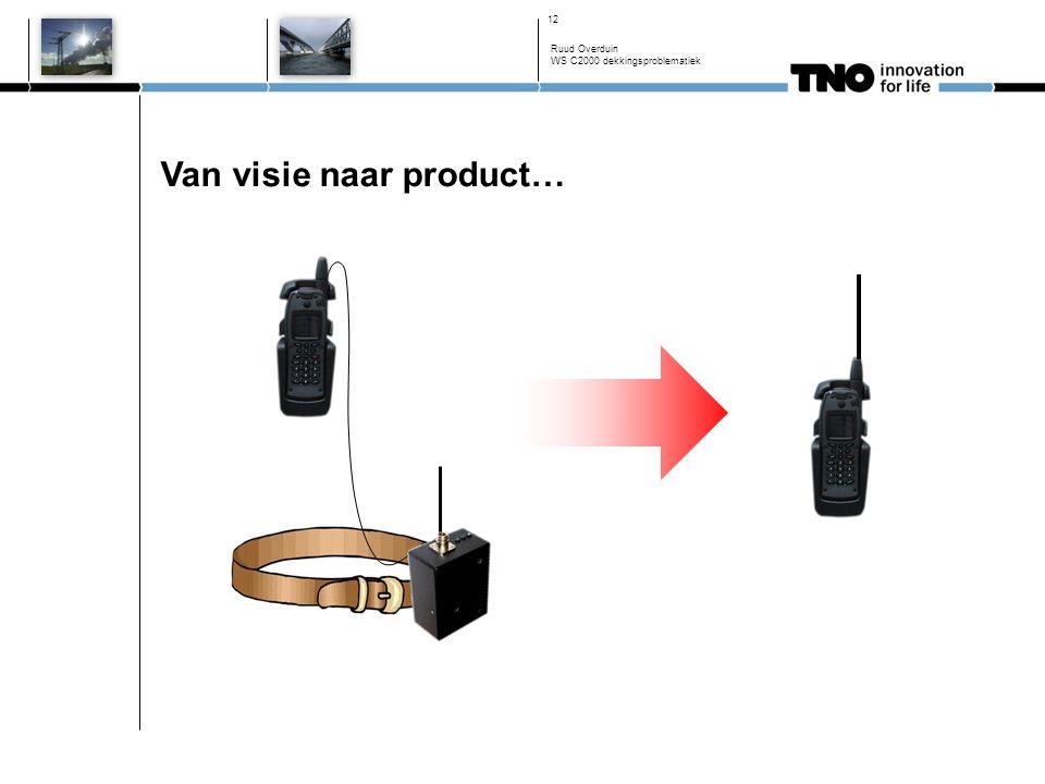 Van visie naar product… Ruud Overduin WS C2000 dekkingsproblematiek 12