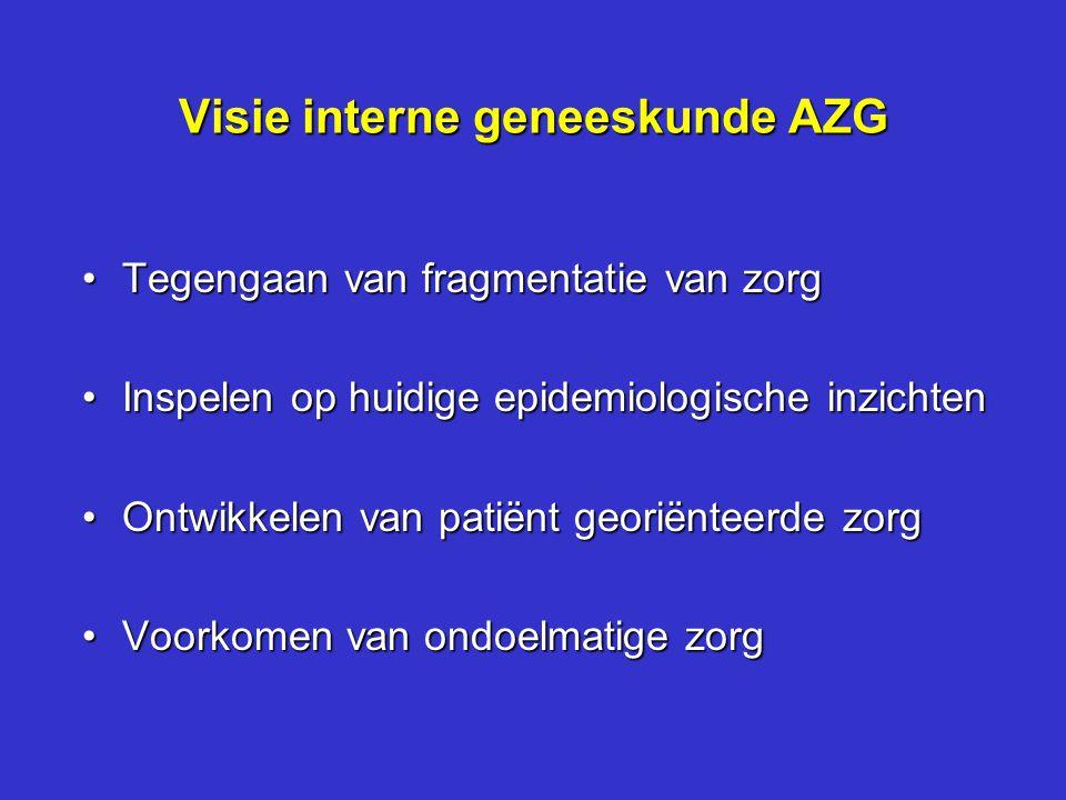 Consultatief werken in het Academisch Ziekenhuis Groningen: model voor de toekomst? Presentatie Frits Huyse, psychiater Afdeling Interne Geneeskunde A