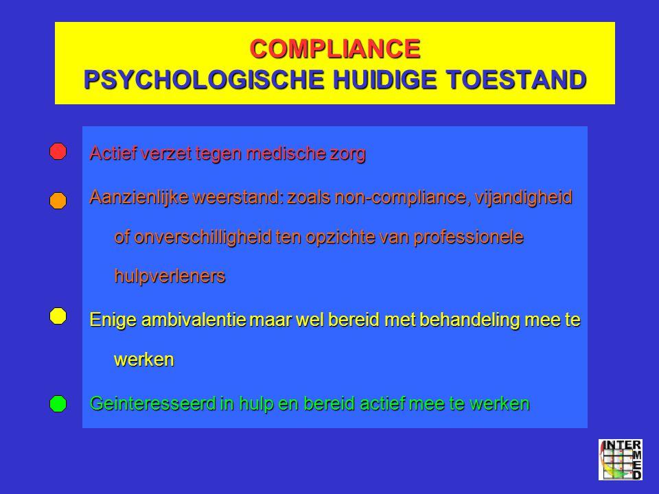 INTERMED VISUELE REPRESENTATIE VAN ZORG RISICO'S ERNSTIGE VULNERABILITEIT OF ZORG BEHOEFTE MATIGE VULNERABILITEIT OF ZORG BEHOEFTE MILDE VULNERABILITE