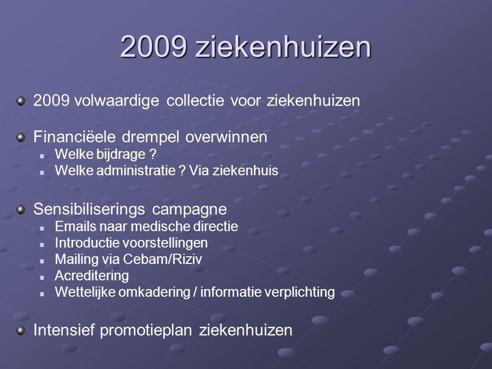 2009 ziekenhuizen 2009 volwaardige collectie voor ziekenhuizen Financiëele drempel overwinnen Welke bijdrage ? Welke administratie ? Via ziekenhuis Se