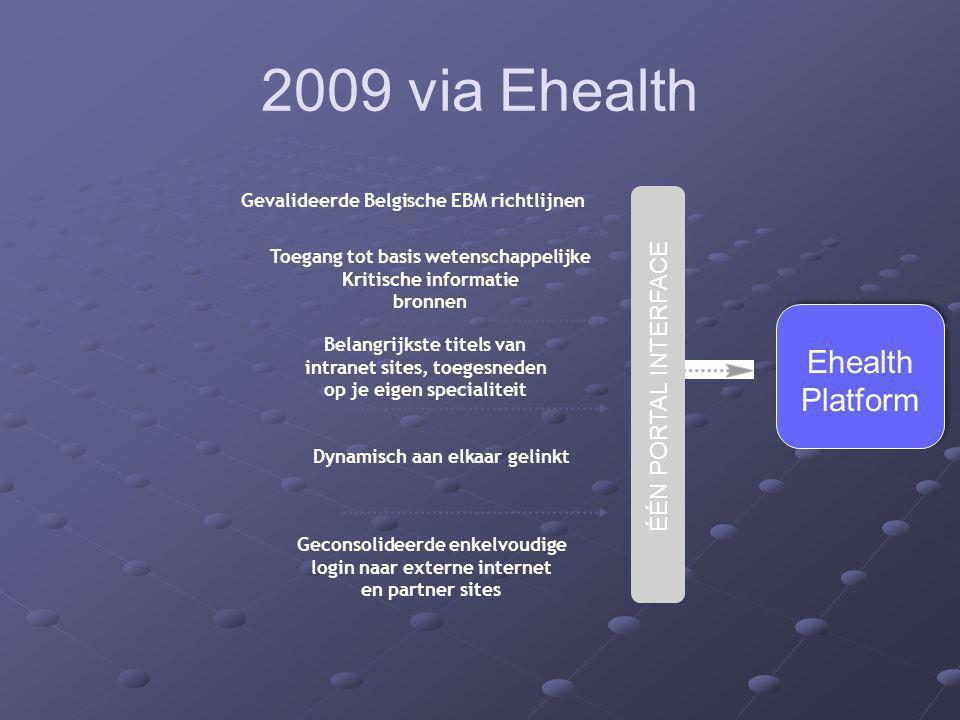 ÉÉN PORTAL INTERFACE 2009 via Ehealth Gevalideerde Belgische EBM richtlijnen Toegang tot basis wetenschappelijke Kritische informatie bronnen Belangri