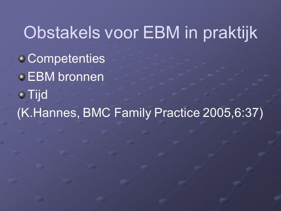 Obstakels voor EBM in praktijk Competenties EBM bronnen Tijd (K.Hannes, BMC Family Practice 2005,6:37)