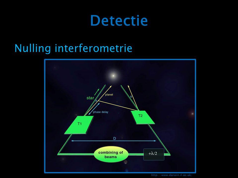 Detectie Nulling interferometrie http://www.darwin.rl.ac.uk/