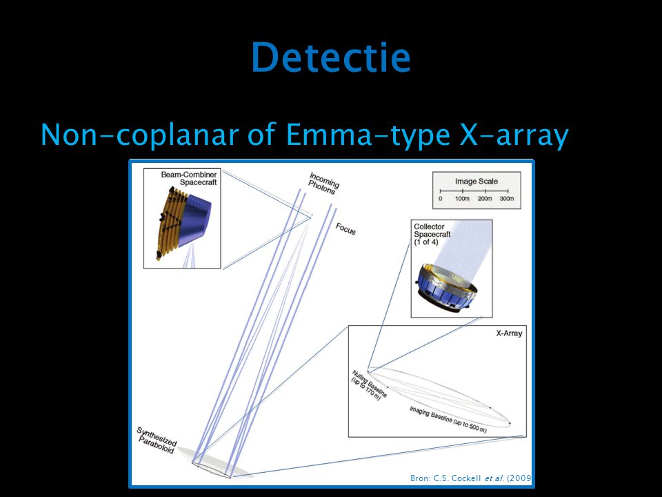 Detectie Non-coplanar of Emma-type X-array Bron: C.S. Cockell et al. (2009)