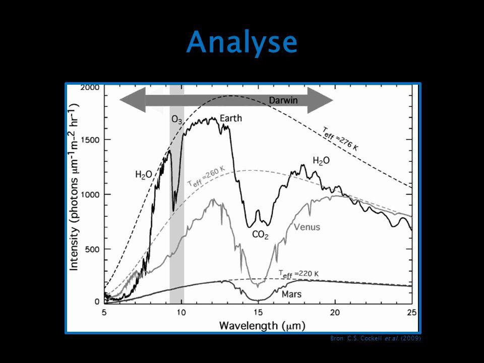 Analyse Bron: C.S. Cockell et al. (2009)