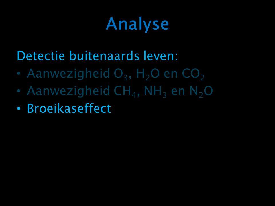 Analyse Detectie buitenaards leven: Aanwezigheid O 3, H 2 O en CO 2 Aanwezigheid CH 4, NH 3 en N 2 O Broeikaseffect