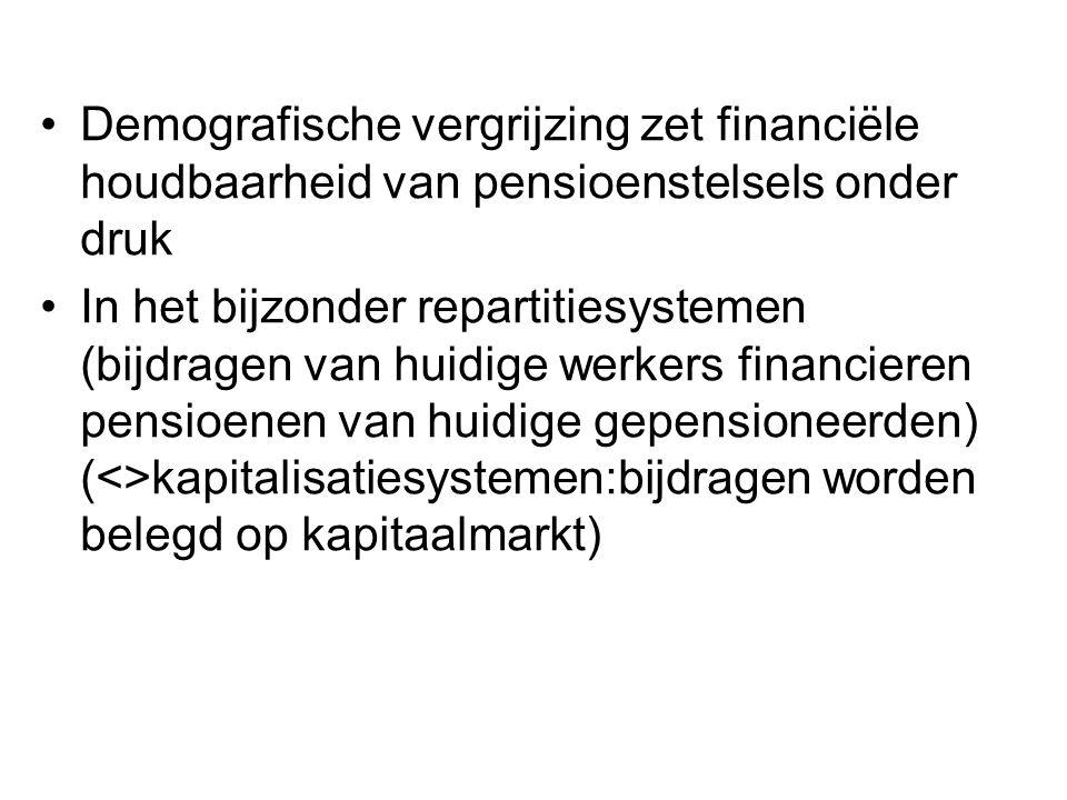 Demografische vergrijzing zet financiële houdbaarheid van pensioenstelsels onder druk In het bijzonder repartitiesystemen (bijdragen van huidige werke