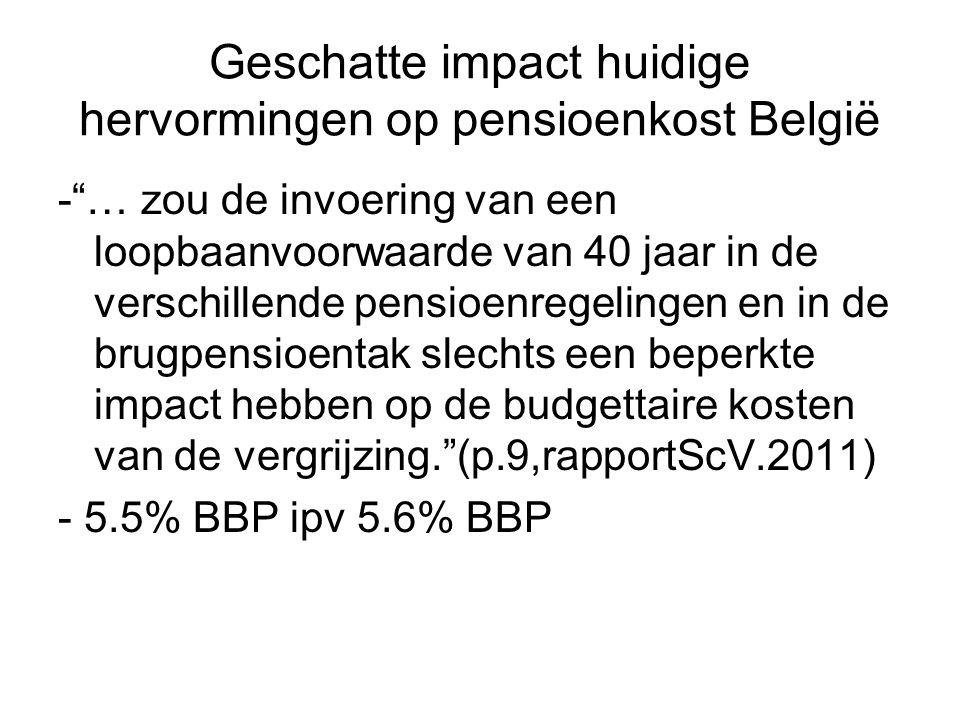 """Geschatte impact huidige hervormingen op pensioenkost België -""""… zou de invoering van een loopbaanvoorwaarde van 40 jaar in de verschillende pensioenr"""