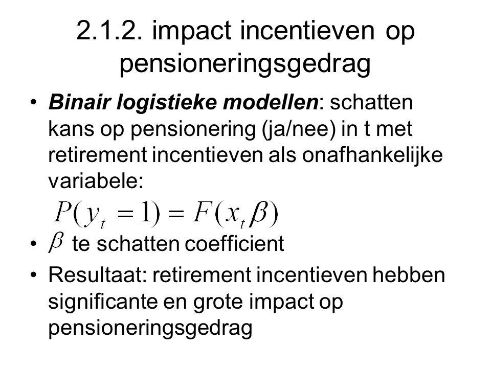 2.1.2. impact incentieven op pensioneringsgedrag Binair logistieke modellen: schatten kans op pensionering (ja/nee) in t met retirement incentieven al