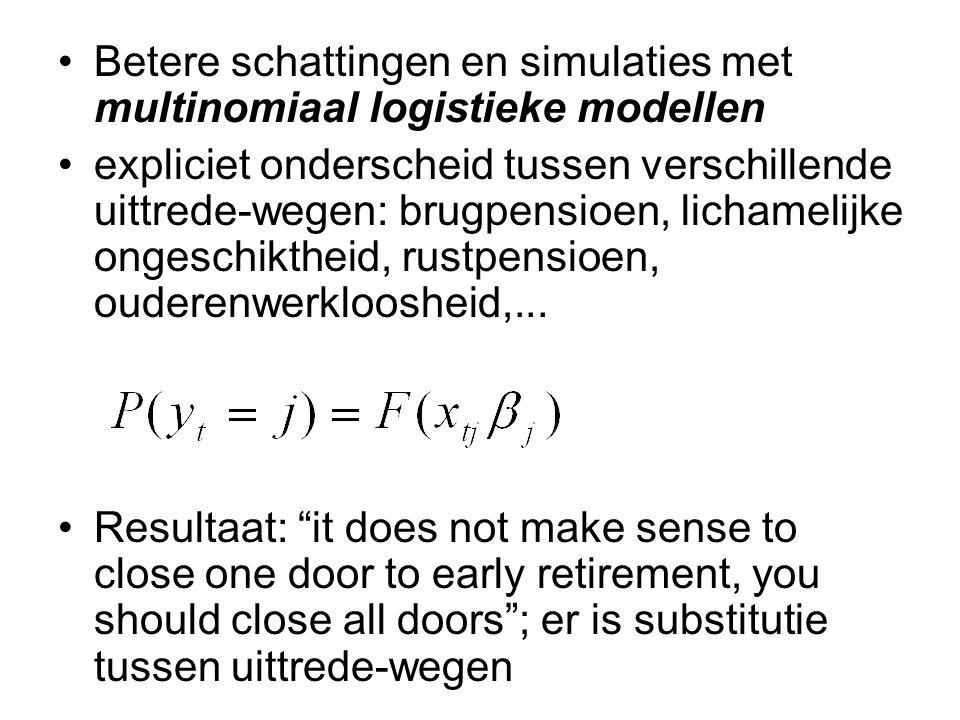 Betere schattingen en simulaties met multinomiaal logistieke modellen expliciet onderscheid tussen verschillende uittrede-wegen: brugpensioen, lichame