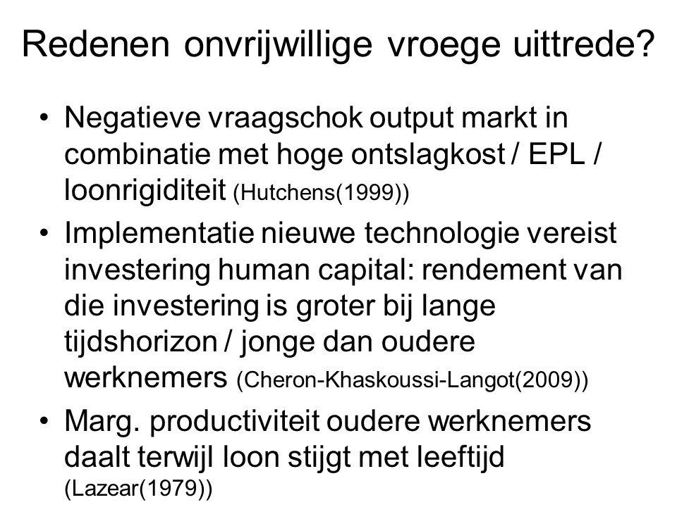 Redenen onvrijwillige vroege uittrede? Negatieve vraagschok output markt in combinatie met hoge ontslagkost / EPL / loonrigiditeit (Hutchens(1999)) Im