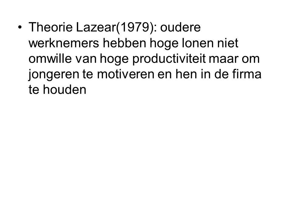 Theorie Lazear(1979): oudere werknemers hebben hoge lonen niet omwille van hoge productiviteit maar om jongeren te motiveren en hen in de firma te hou