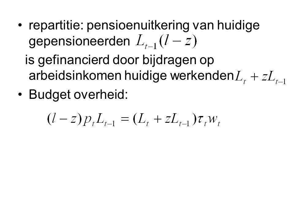 repartitie: pensioenuitkering van huidige gepensioneerden is gefinancierd door bijdragen op arbeidsinkomen huidige werkenden Budget overheid: