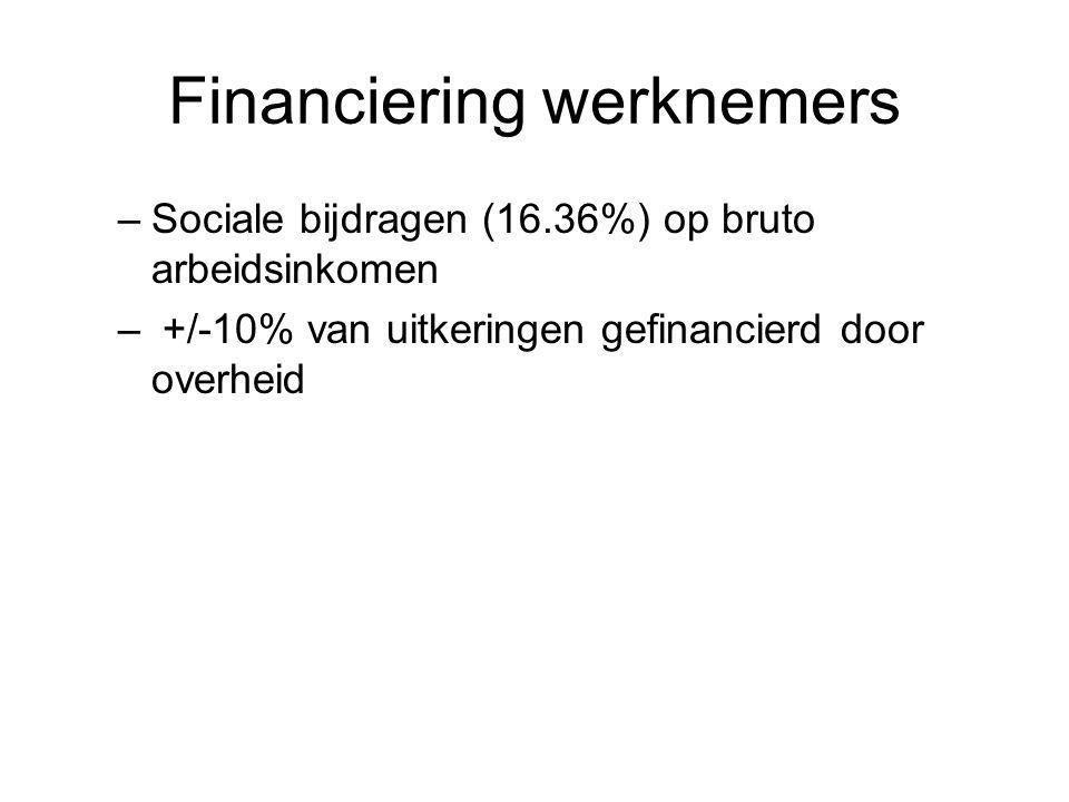Financiering werknemers –Sociale bijdragen (16.36%) op bruto arbeidsinkomen – +/-10% van uitkeringen gefinancierd door overheid