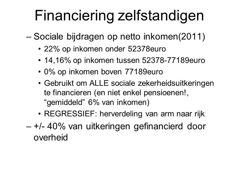 Financiering zelfstandigen –Sociale bijdragen op netto inkomen(2011) 22% op inkomen onder 52378euro 14,16% op inkomen tussen 52378-77189euro 0% op ink
