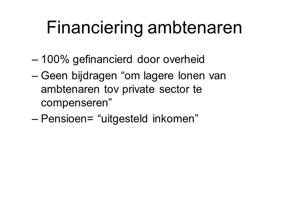 """Financiering ambtenaren –100% gefinancierd door overheid –Geen bijdragen """"om lagere lonen van ambtenaren tov private sector te compenseren"""" –Pensioen="""
