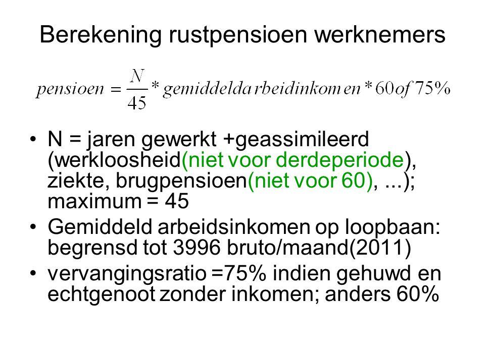 Berekening rustpensioen werknemers N = jaren gewerkt +geassimileerd (werkloosheid(niet voor derdeperiode), ziekte, brugpensioen(niet voor 60),...); ma