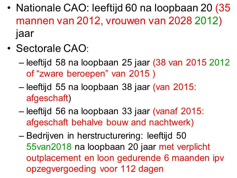 Nationale CAO: leeftijd 60 na loopbaan 20 (35 mannen van 2012, vrouwen van 2028 2012) jaar Sectorale CAO : –leeftijd 58 na loopbaan 25 jaar (38 van 20