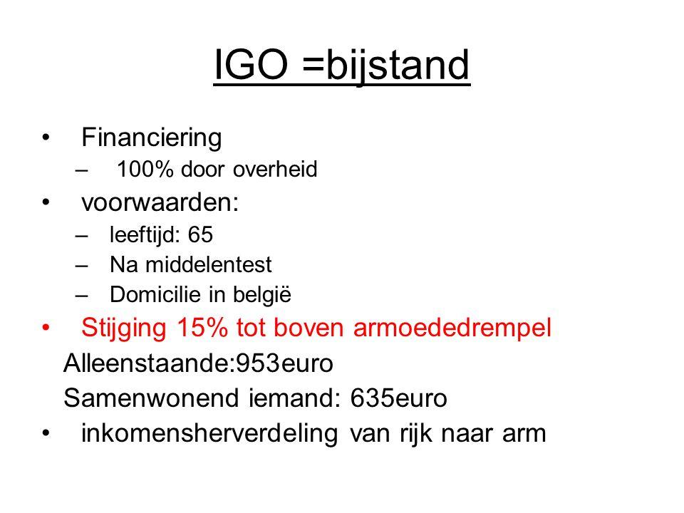 IGO =bijstand Financiering – 100% door overheid voorwaarden: –leeftijd: 65 –Na middelentest –Domicilie in belgië Stijging 15% tot boven armoededrempel