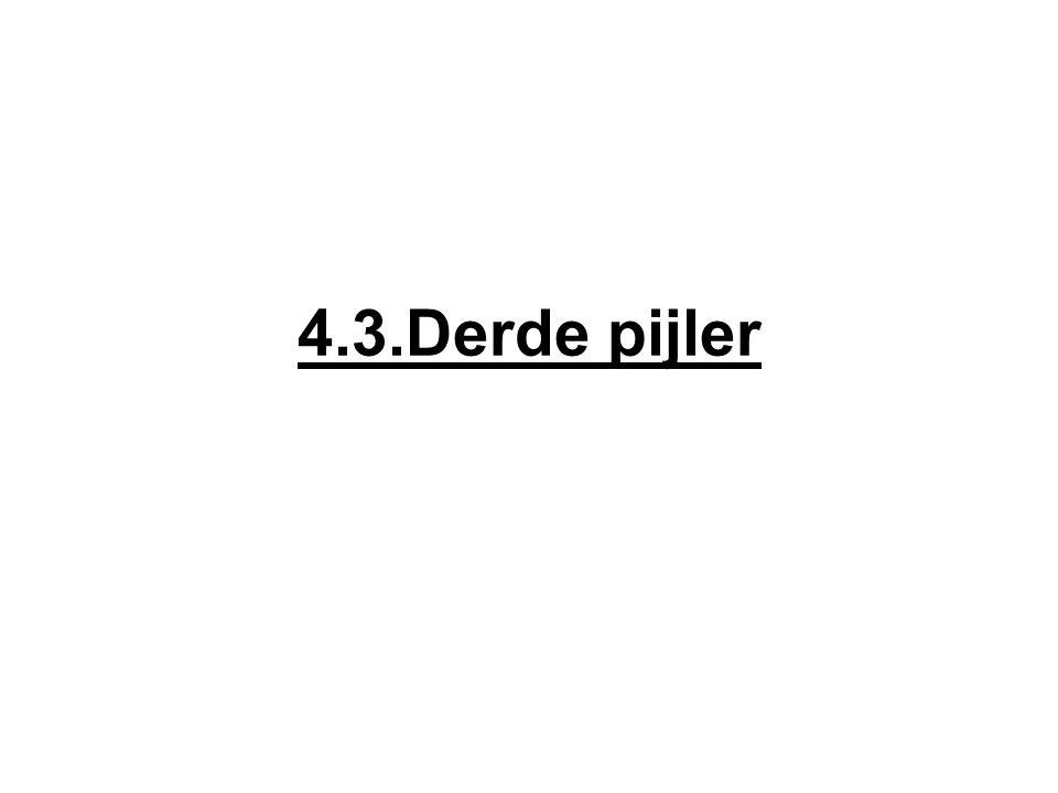 4.3.Derde pijler