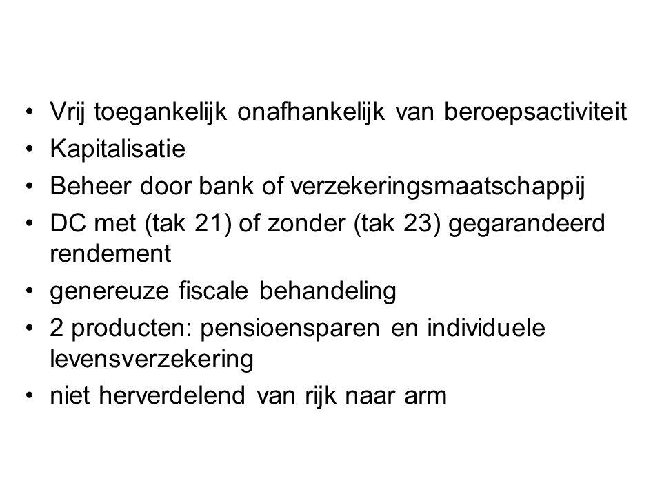 Vrij toegankelijk onafhankelijk van beroepsactiviteit Kapitalisatie Beheer door bank of verzekeringsmaatschappij DC met (tak 21) of zonder (tak 23) ge