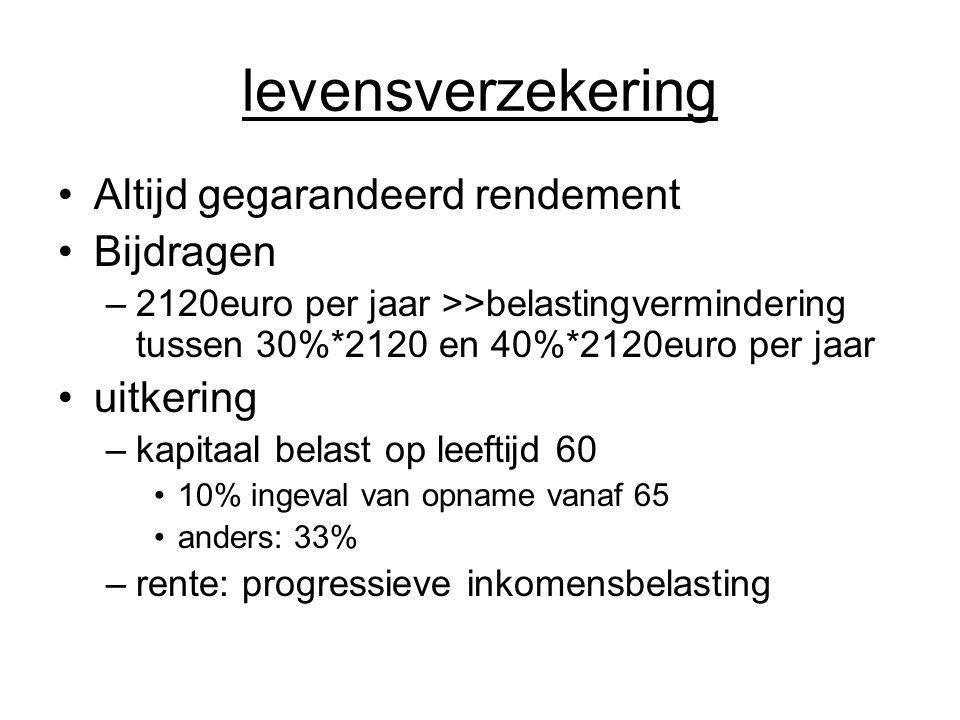 levensverzekering Altijd gegarandeerd rendement Bijdragen –2120euro per jaar >>belastingvermindering tussen 30%*2120 en 40%*2120euro per jaar uitkerin