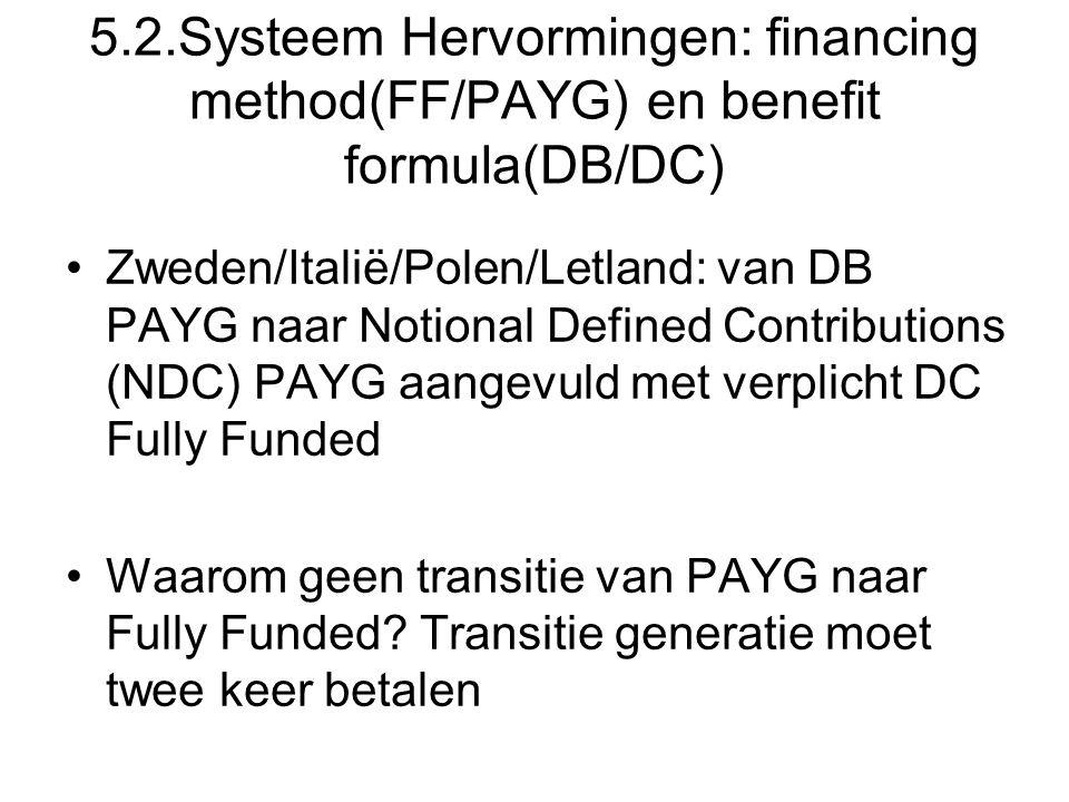 5.2.Systeem Hervormingen: financing method(FF/PAYG) en benefit formula(DB/DC) Zweden/Italië/Polen/Letland: van DB PAYG naar Notional Defined Contribut