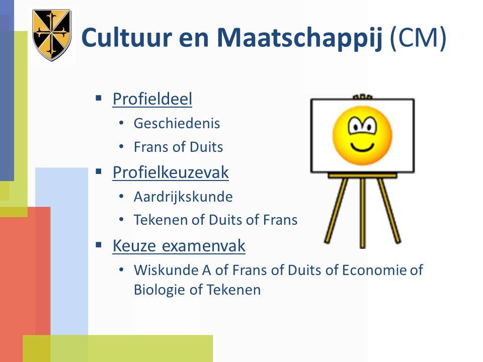 Cultuur en Maatschappij (CM)  Profieldeel Geschiedenis Frans of Duits  Profielkeuzevak Aardrijkskunde Tekenen of Duits of Frans  Keuze examenvak Wi