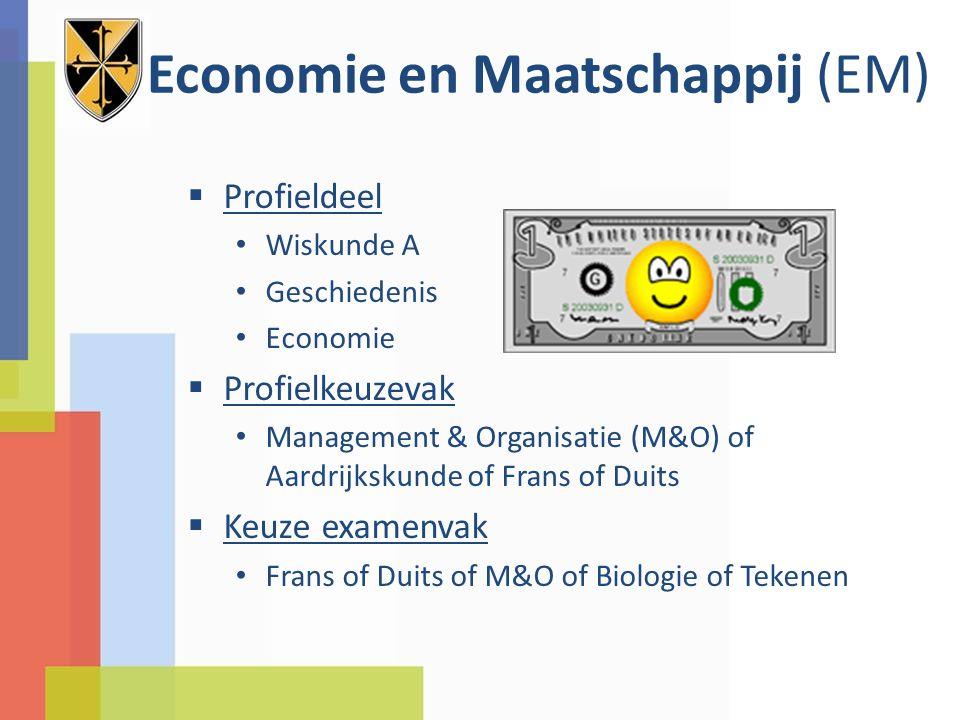 Economie en Maatschappij (EM)  Profieldeel Wiskunde A Geschiedenis Economie  Profielkeuzevak Management & Organisatie (M&O) of Aardrijkskunde of Fra