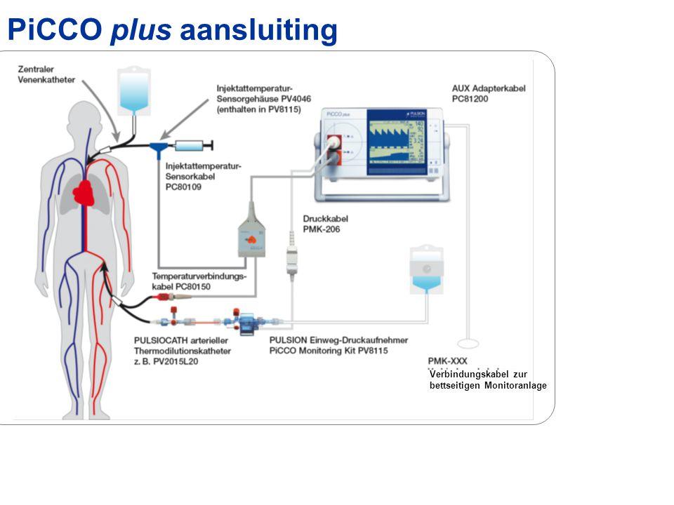 PiCCO plus aansluiting Verbindungskabel zur bettseitigen Monitoranlage