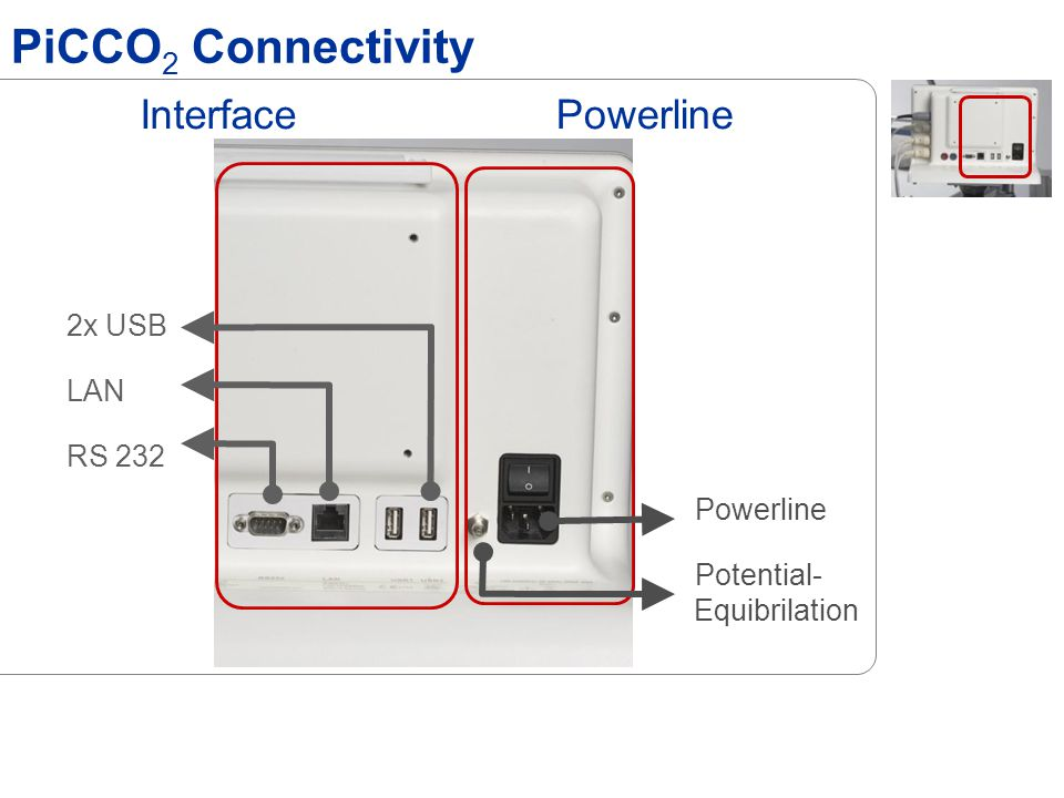 PiCCO 2 aansluiting Flush bag PiCCO catheter 1a Injectaatsensor Op CVC