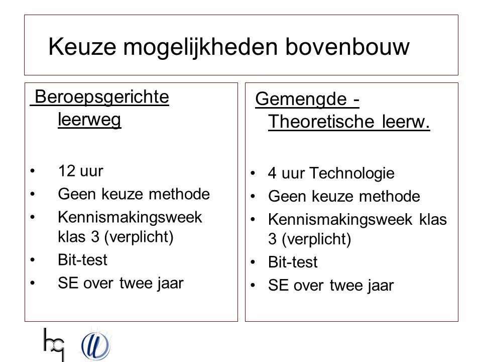 Gemengde - Theoretische leerw. 4 uur Technologie Geen keuze methode Kennismakingsweek klas 3 (verplicht) Bit-test SE over twee jaar Keuze mogelijkhede