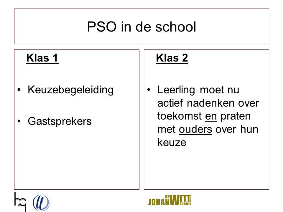 PSO in de school Klas 2 Leerlingen gaan aan de slag met methode Multilple Choice o.l.v mentor 2 uur PSO in de week