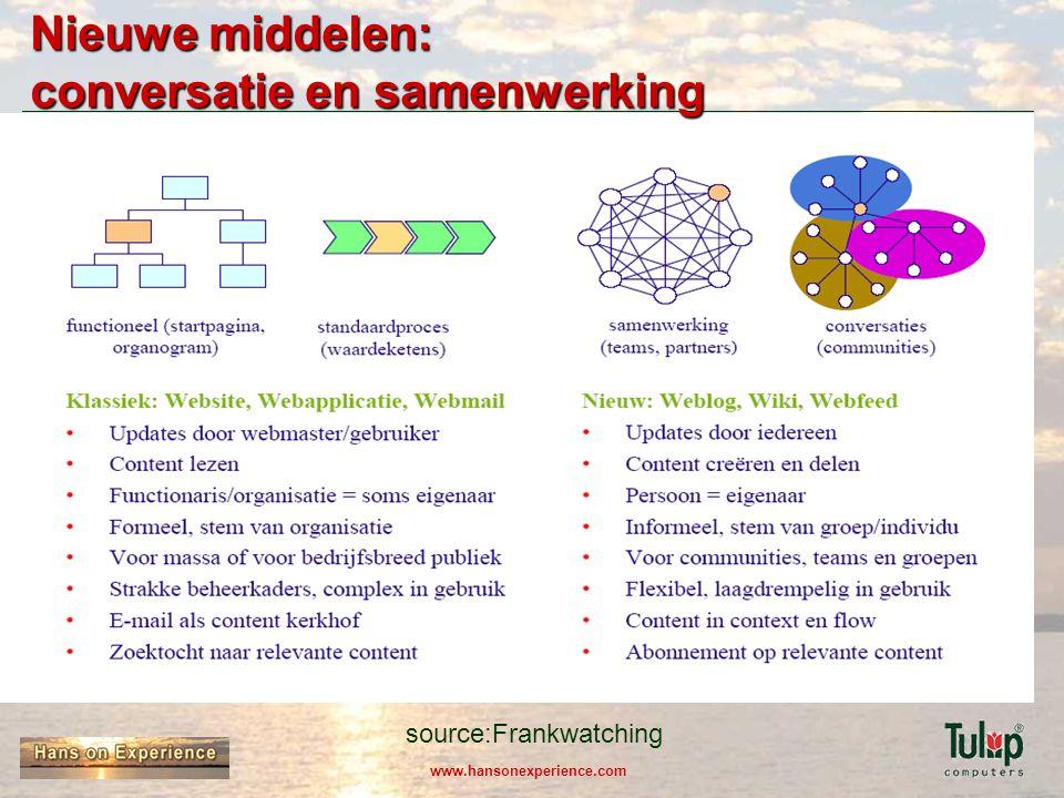 www.hansonexperience.com Nieuwe middelen: conversatie en samenwerking source:Frankwatching