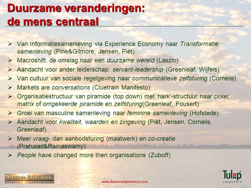 www.hansonexperience.com  Van Informatiesamenleving via Experience Economy naar Transformatie samenleving (Pine&Gilmore, Jensen, Piët)  Macroshift: