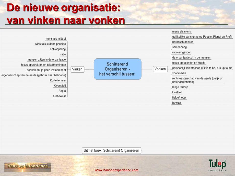 www.hansonexperience.com De nieuwe organisatie: van vinken naar vonken