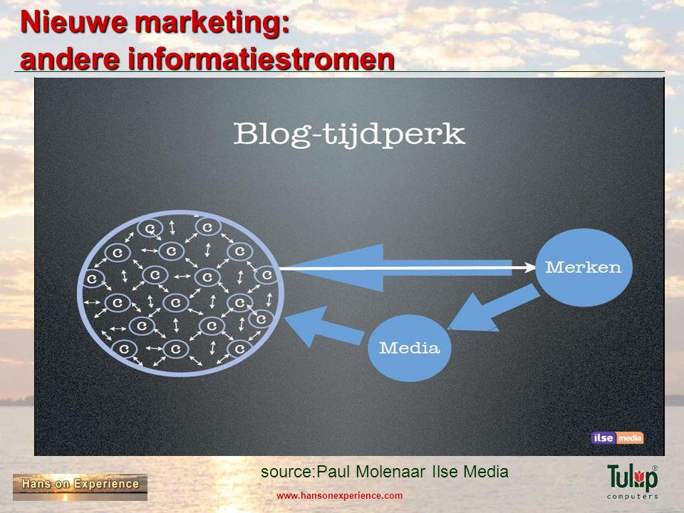 www.hansonexperience.com Nieuwe marketing: andere informatiestromen source:Paul Molenaar Ilse Media