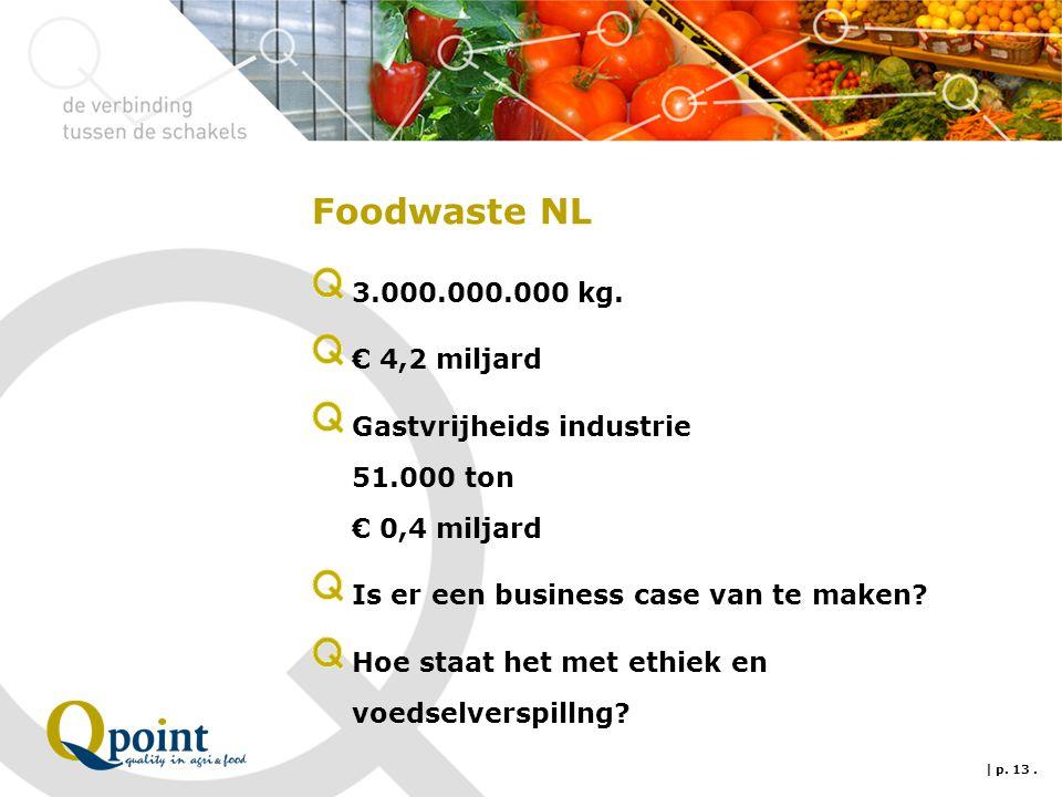 Foodwaste NL 3.000.000.000 kg. € 4,2 miljard Gastvrijheids industrie 51.000 ton € 0,4 miljard Is er een business case van te maken? Hoe staat het met
