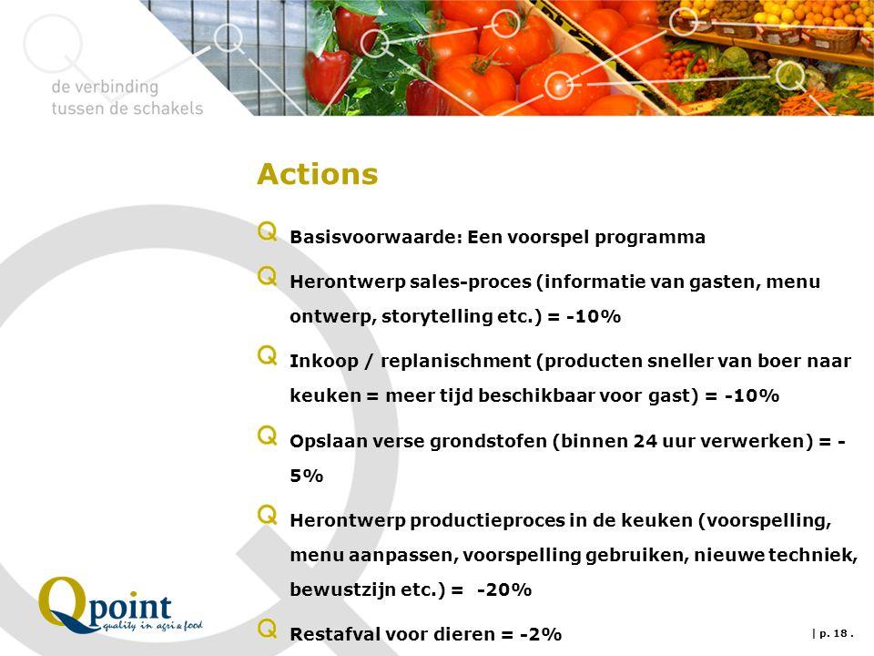 Actions Basisvoorwaarde: Een voorspel programma Herontwerp sales-proces (informatie van gasten, menu ontwerp, storytelling etc.) = -10% Inkoop / repla