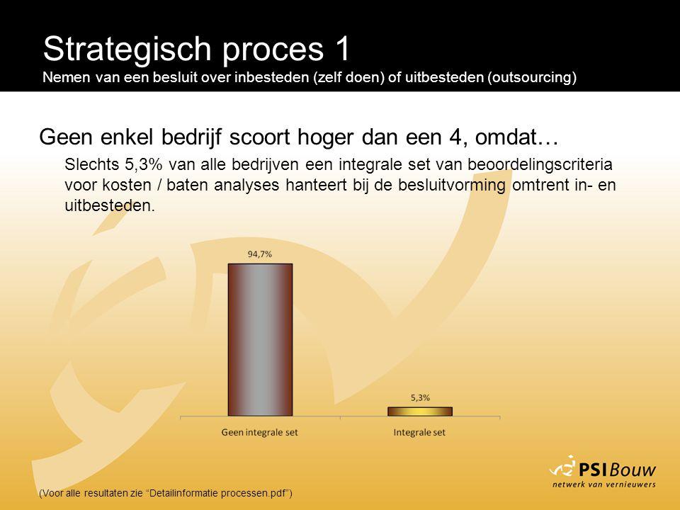 """Strategisch proces 1 Nemen van een besluit over inbesteden (zelf doen) of uitbesteden (outsourcing) (Voor alle resultaten zie """"Detailinformatie proces"""