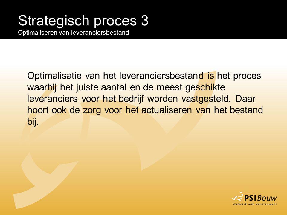 Strategisch proces 3 Optimaliseren van leveranciersbestand Optimalisatie van het leveranciersbestand is het proces waarbij het juiste aantal en de mee