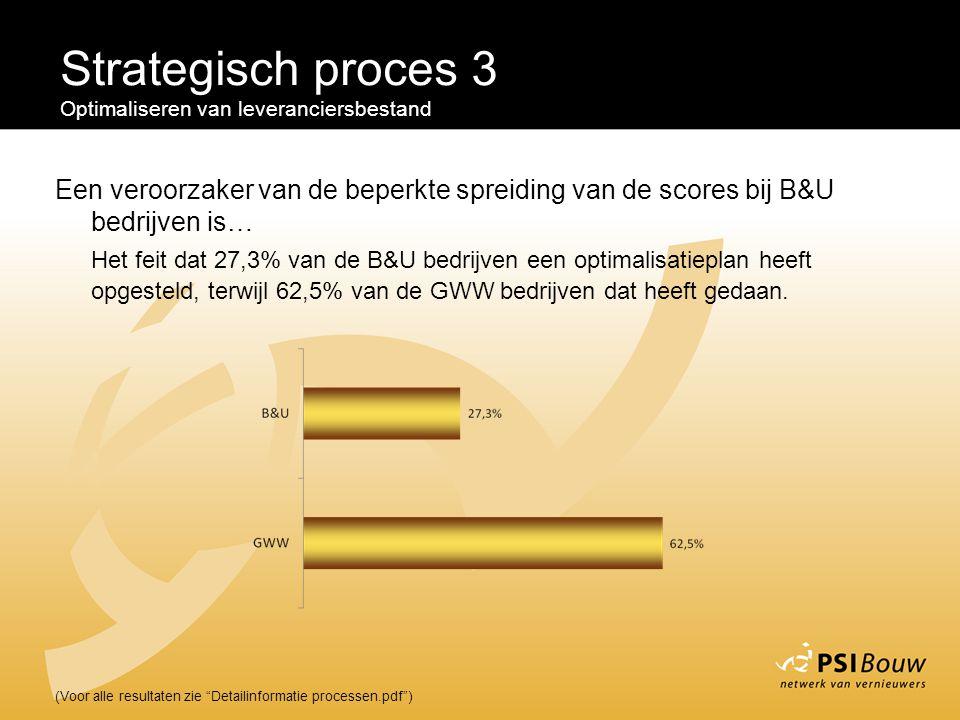 """Strategisch proces 3 Optimaliseren van leveranciersbestand (Voor alle resultaten zie """"Detailinformatie processen.pdf"""") Een veroorzaker van de beperkte"""