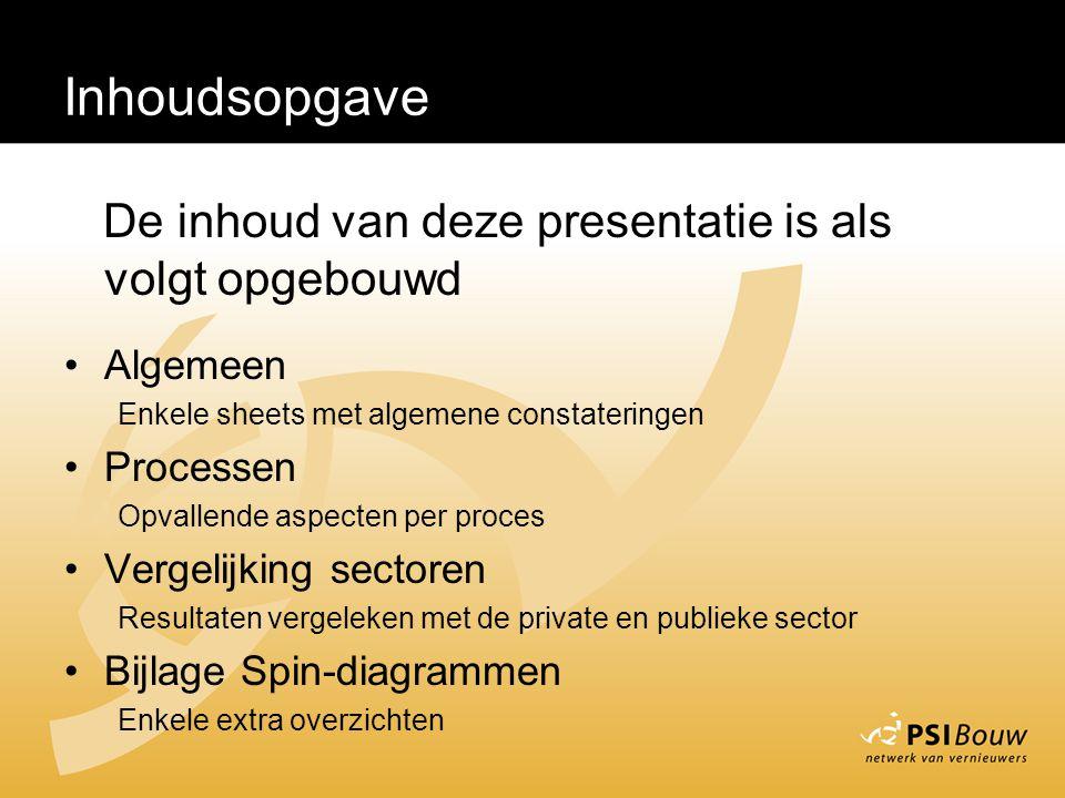 Inhoudsopgave De inhoud van deze presentatie is als volgt opgebouwd Algemeen Enkele sheets met algemene constateringen Processen Opvallende aspecten p