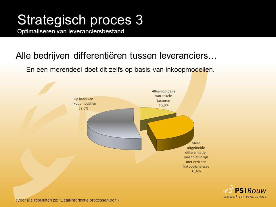 """Strategisch proces 3 Optimaliseren van leveranciersbestand (Voor alle resultaten zie """"Detailinformatie processen.pdf"""") Alle bedrijven differentiëren t"""