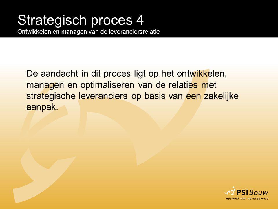 Strategisch proces 4 Ontwikkelen en managen van de leveranciersrelatie De aandacht in dit proces ligt op het ontwikkelen, managen en optimaliseren van